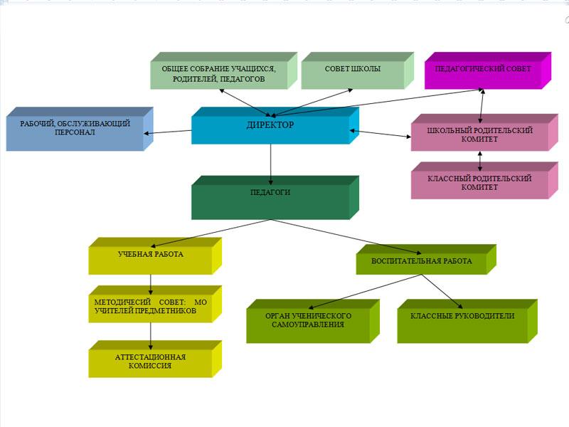 http://voz.horol-edu.ru/upload/voz_horol/information_system_188/1/6/5/8/8/item_16588/information_items_property_9161.jpg